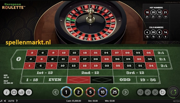 roulette spelletje